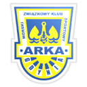 Korona Kielce Vs Arka Gdynia Live Stream On Tv