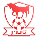 Hapoel Beni Sakhnin FC