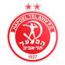 ФК Хапоэль Тель-Авив