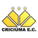 Criciuma SC