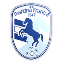 AC Martina