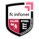FC Infonet II