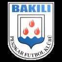 Бакили Баку
