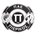 ФК Перикос