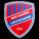 KS Rakow Czestochowa