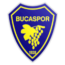 ФК Букаспор
