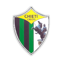 Calcio Chieti